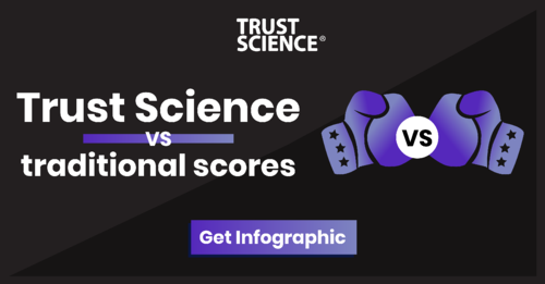 Trust Science Vs. Traditional Scores - Get Infographic